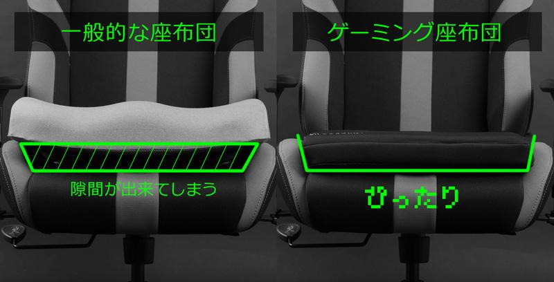 專為遊戲椅而設計
