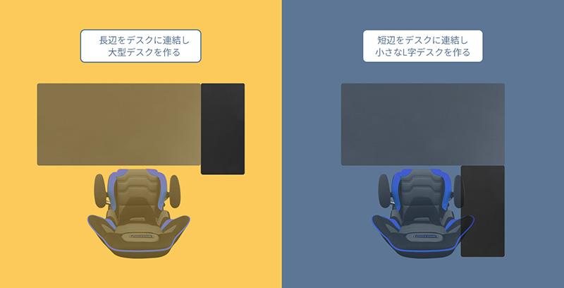 L字デスク配置例