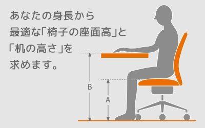机の高さと椅子の座面の高さの関連性