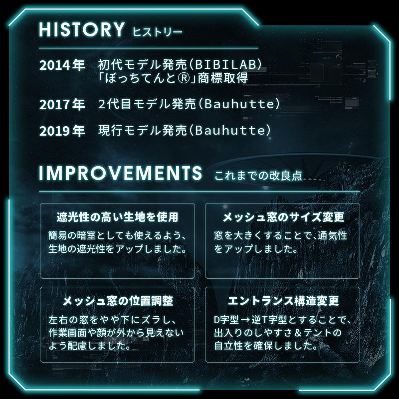 Bocchiten的歷史